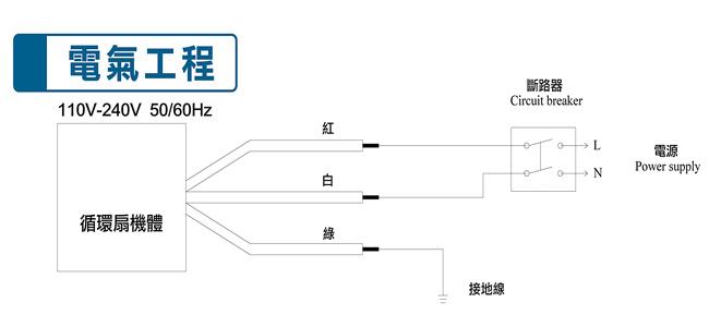 樂奇 ECV-14DF:說明4.jpg