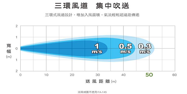阿拉斯加-增壓扇:02.jpg