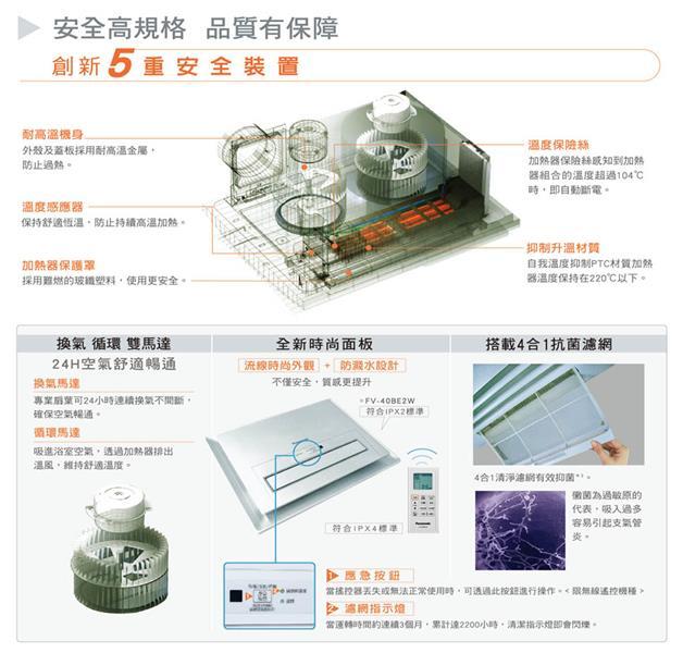 國際牌 FV-30BU3R / FV-30BU3W:浴室系列功能介紹3.jpg
