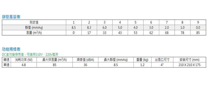 阿拉斯加258D:規格表.jpg