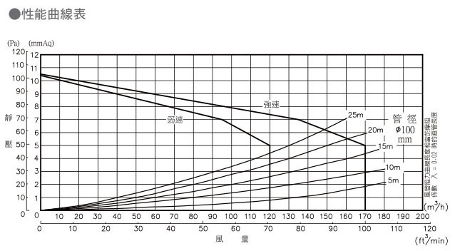 阿拉斯加 - 748D (華美):規格2.jpg