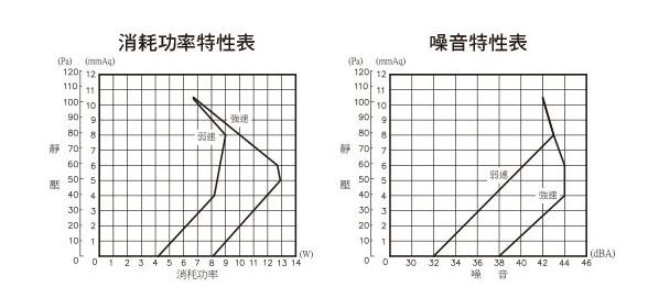 阿拉斯加 - 748D (華美):規格3.jpg