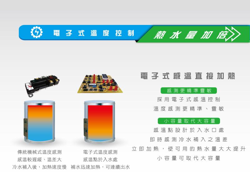鴻茂/熱水器 -介紹:電能4.jpg