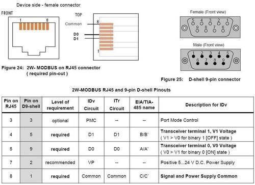modbus rs232 wiring