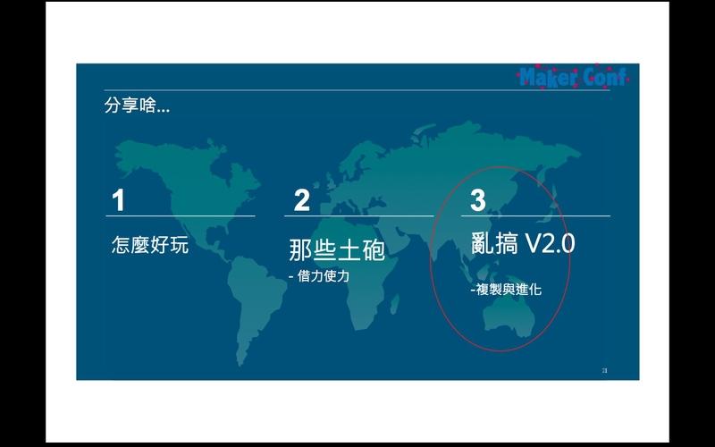MakerConf 3DP file:3DP愛亂搞P_21.jpg