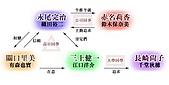 ◤文章圖片:TOKYO LOVE STORY2