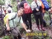 長壽山 成福山 十八羅漢奇岩:DSCI0035.jpg