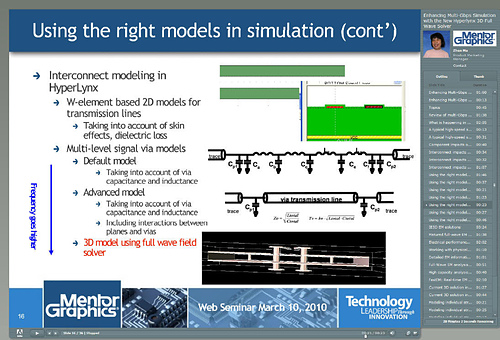 Enhancing Multi-Gbps Simulations With The New HyperLynx 3D